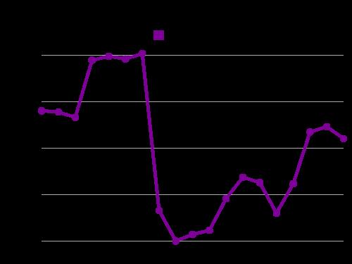 Hong Kong Dollar (HKD) to Philippine Peso (PHP) Exchange Rate & Converter